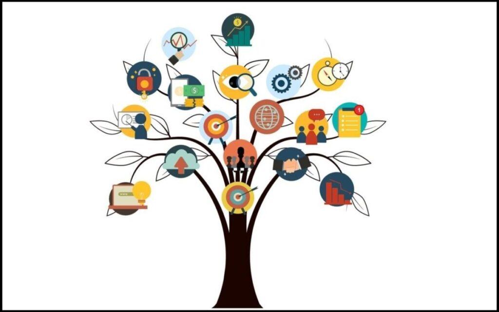 árbol de habilidades de estudio